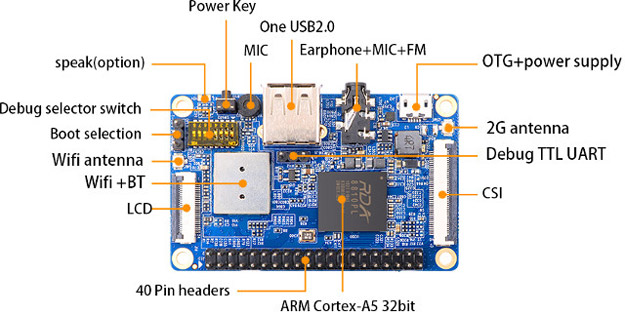 Orange Pi 2G IoT 4