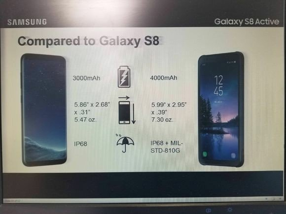 Samsung Galaxy S8 Active Leaked Slide Battery