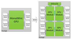 NVIDIA White Paper Projects MCM-GPU Future Will Outrun Moore's Law