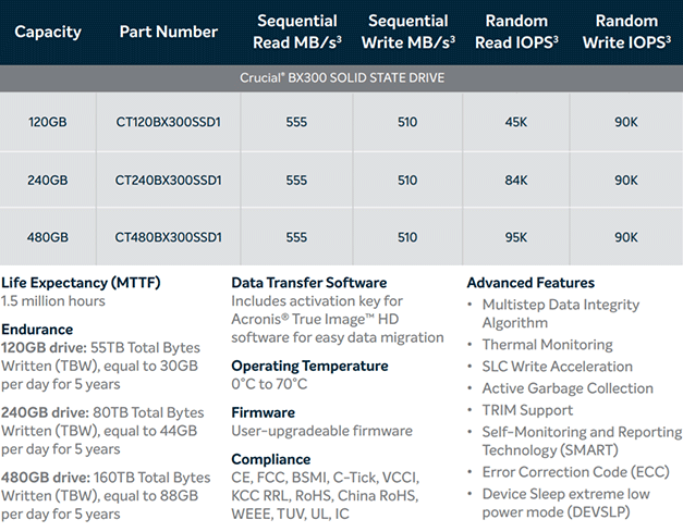 crucial bx300 ssd specs