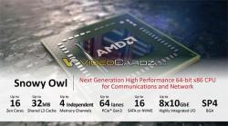 AMD Snowy Owl Platform To Take Flight With EPYC 3000 Series Processors