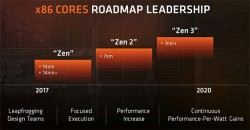 TSMC Hits Volume Production Of 7nm Silicon With AMD Zen 2 And Vega 7nm Incoming This Year