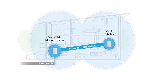 small netgear wifi link