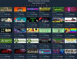 Steam Scales Back Achievements In An Effort To Weed Out Fake Games