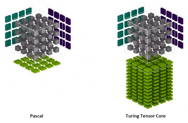 turing tensor cores