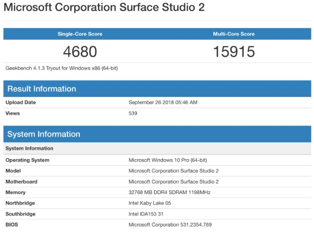 surface studio 2 geekbench