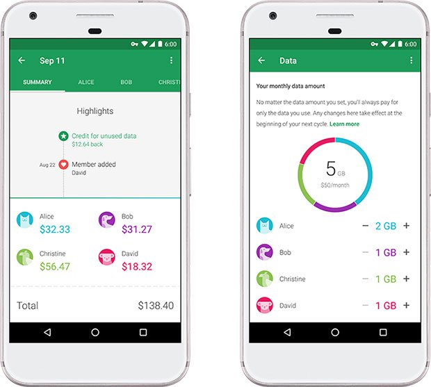 Project Fi Group