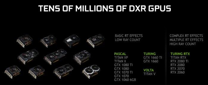 geforce gtx dxr