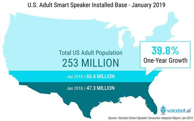 smart speaker map