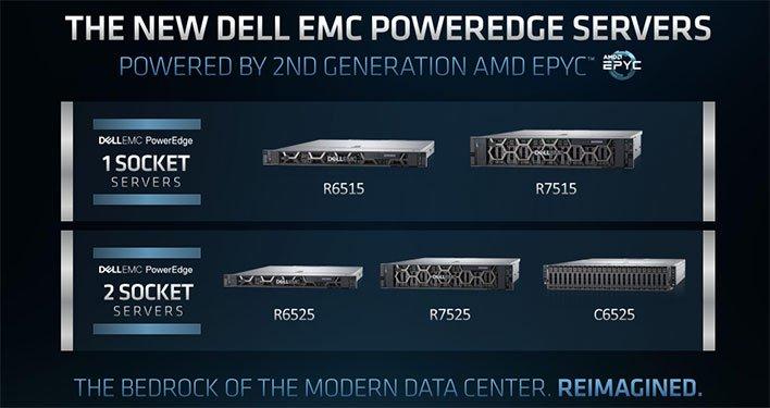AMD EPYC Dell PowerEdge Servers