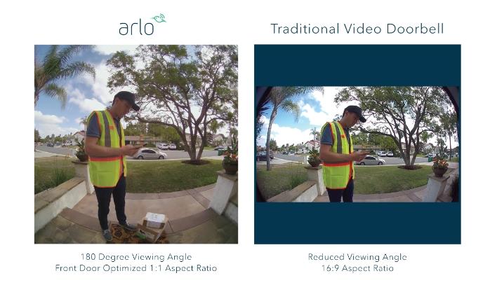 Video Doorbell Comparison