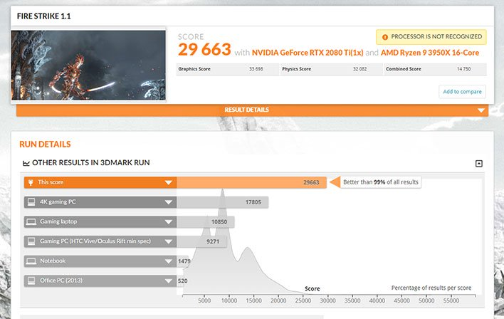 AMD Ryzen 9 3950X 3DMark Fire Strike