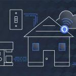 Alexa Voice Service Integration for AWS IoT Core Brings Alexa To Any Device