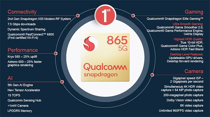 snapdragon 865 specs