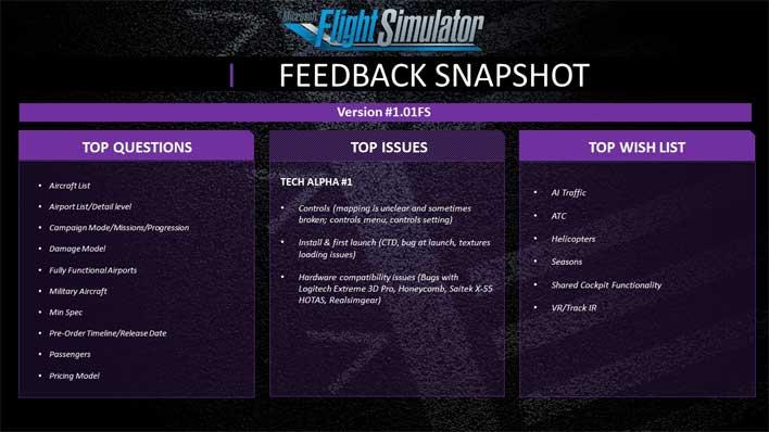 fs 2020 snapshot
