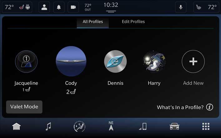 uconn profiles