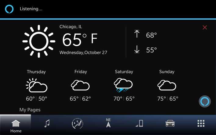 uconn weather