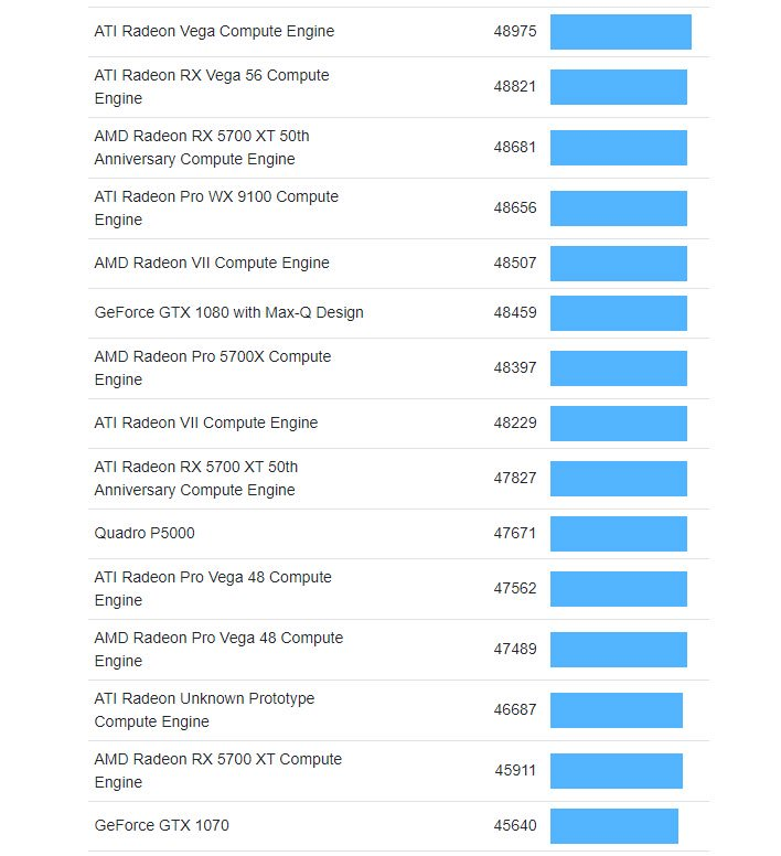 Geekbench 5 OpenCL