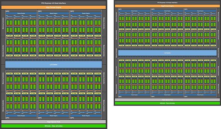 NVIDIA Ampere Block Diagrams