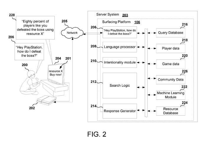 sony patent assistant