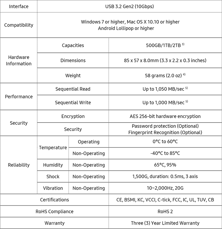 samsung t7 touch specs 2