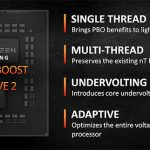 AMD Unveils Precision Boost 2 To Amp-Up Ryzen 5000 Performance Even Further